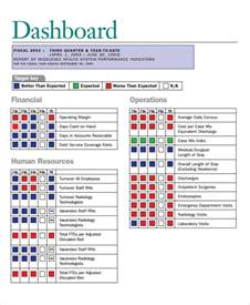 Dashboard Report Templates sle hr dashboard 7 documents in pdf
