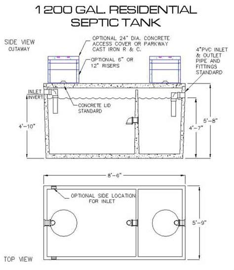 Plumbing Septic Systems by Plumbing Problems Septic Plumbing Problems