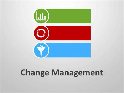 changing powerpoint template change management ppt template