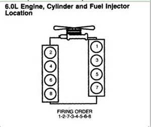 firing order diagram 6 0 ll ford diesel 2005