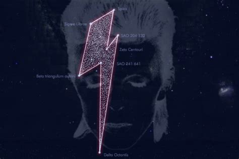 starman david bowie ost the martian david bowie tribute starman gets his own constellation