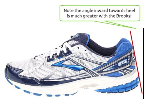 best running shoes for achilles tendon problems achilles tendonitis running shoes 28 images best