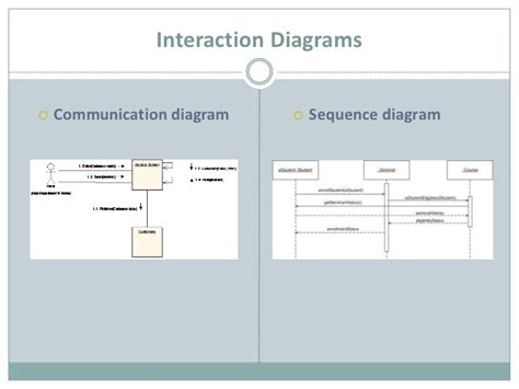 business analyst uml diagrams sequence diagram business analyst gallery how to guide
