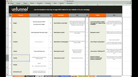 Seo Template by The Ultimate Seo Strategy Template For 2015 Free