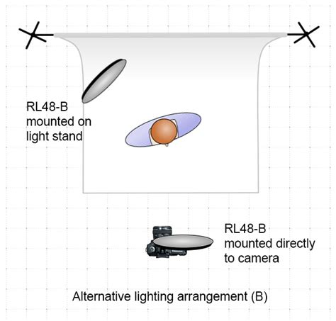 lighting arrangement rotolight rl48 b stealth the little led light that