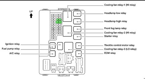 2003 nissan altima fuse box diagram wiring diagram with