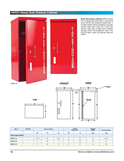 height of design height of fire extinguisher cabinet j92 in modern home