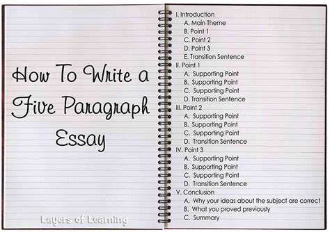 Easy Five Paragraph Essay Outline by Five Paragraph Essays Layers Of Learning
