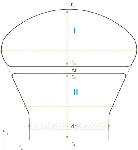 double angle section properties volute gt spiral development areas gt double volute