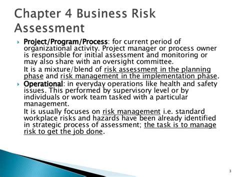 business risk assessment