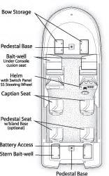 carolina skiff wiring schematics carolina get free image about wiring diagram
