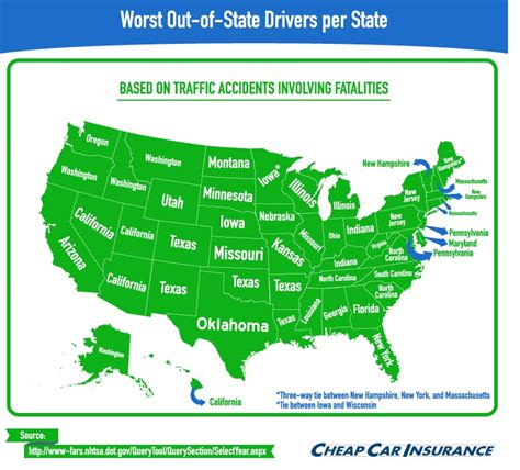top 10 states involved in out of state fatal accidents