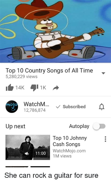 country music top 10 of all time top 10 country songs of all time 5280229 views 14k 411k
