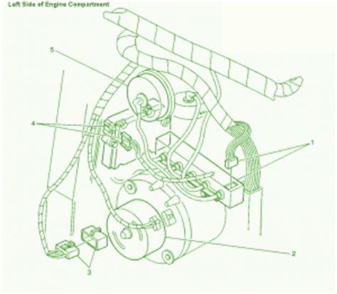 electric power steering 1997 chevrolet lumina instrument cluster chevrolet fuse box diagram fuse box chevy lumina 2002 diagram
