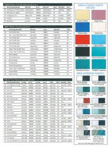 Paint Code 2014 Gm Paint Codes Autos Post