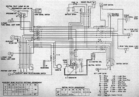 wiring diagram honda vario 110 image collections diagram
