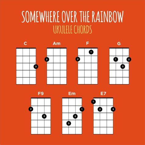ukulele tutorial for somewhere over the rainbow rainbow chords のおすすめアイデア 25 件以上 pinterest 虹の彼方に ウクレレ