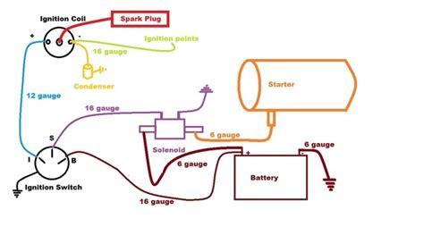 k181 quick start wiring wheel horse electrical