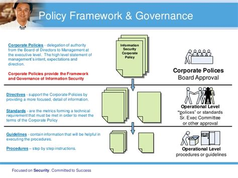 security policy framework template information security policy statement pdf