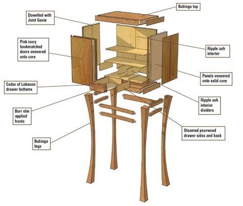 woodworking institute 38 best images about krenov on drawer pulls