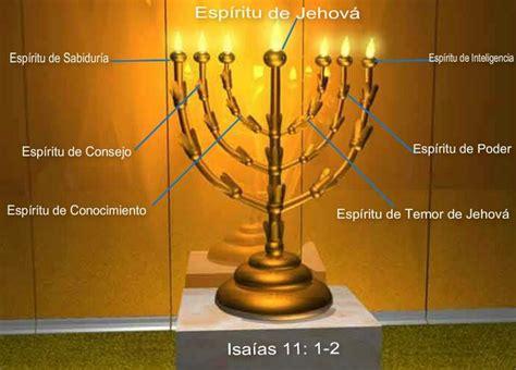 candelabro en la biblia que significa resultado de imagen para candelabros hebreos q significado