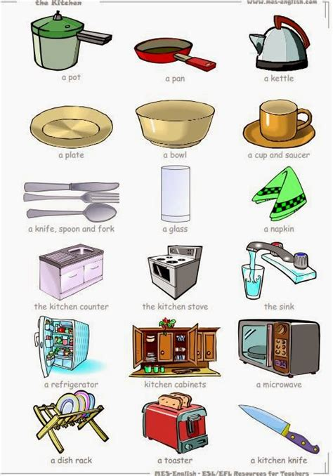 Bedroom Objects Tuttoprof Inglese 54 Kitchen Objects Flashcards