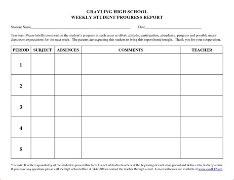 Student Progress Report Template 5 student progress report template bookletemplate org