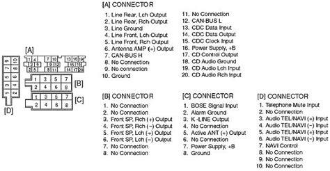 Kabel Spiral Clock Nissan Evalia Pin Audio audi symphony cq ea1070l cq ea1071l cq ea1072l cq
