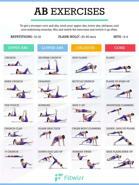 absolute  abs exercises  women exercise chart