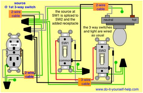 wiring diagrams to add a receptacle outlet do it