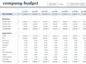 daily operating expense budget template helloalive