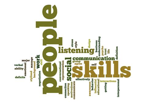 Skill With interpersonal skills list