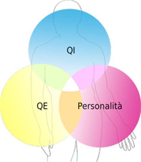 test per conoscere una persona test di intelligenza emotiva iq elite it