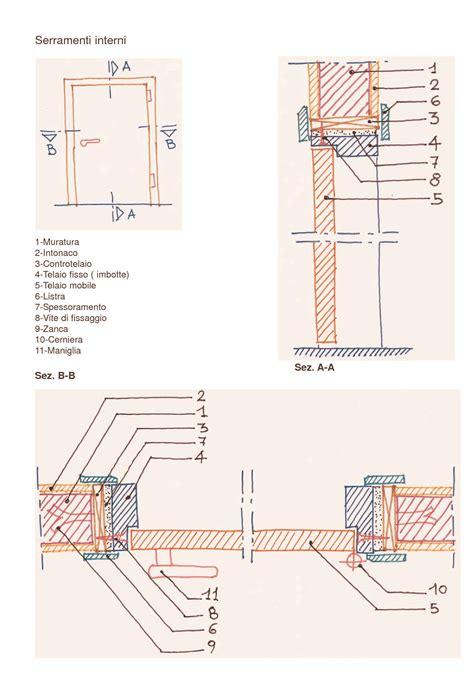 architettura tecnica dispense serramenti interni dispense