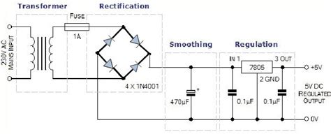 diode electric circuit bridge rectifier wiring diagram wiring diagram and schematic diagram images