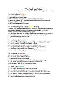 wellness wheel questions head start wisconsin