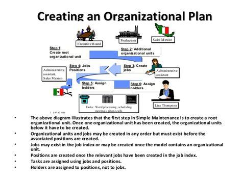 organizational workflow business workflow