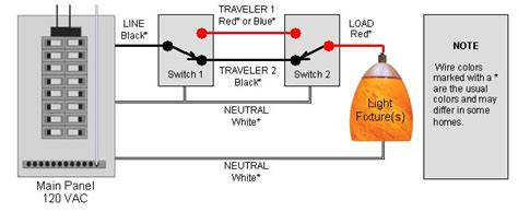 100 installing a 3 way switch wiring diagram 3
