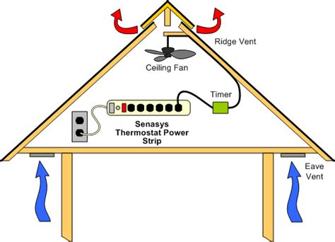 thermostat controlled attic fan 100 wiring thermostat controlled attic fan wiring