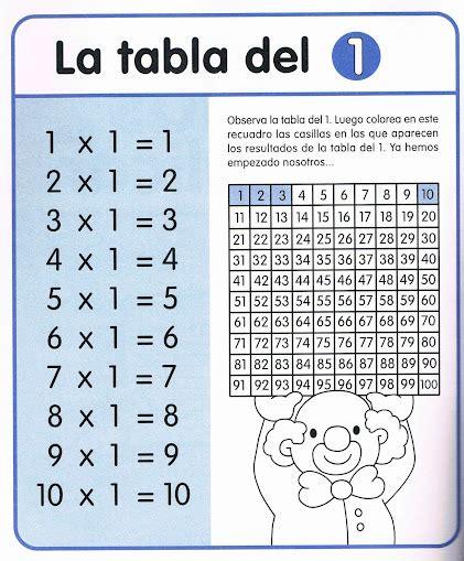 tablas de multiplicar del 1 al 10 matematicas juego tablas de multiplicar del 1 al 10 matematicas juego