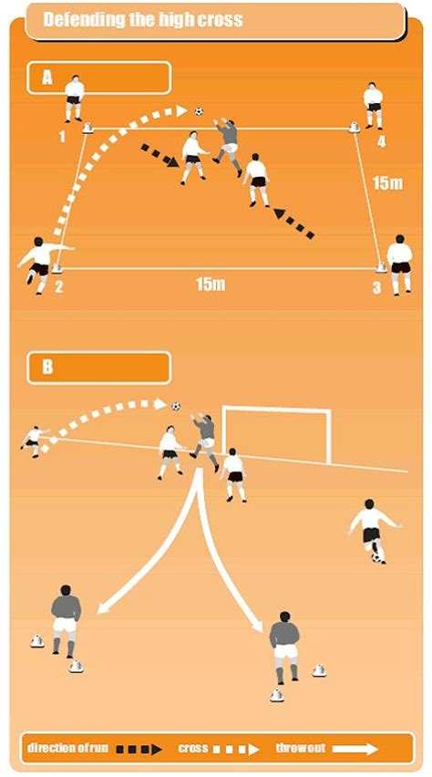 individual setter drills 17 best images about soccer on pinterest soccer