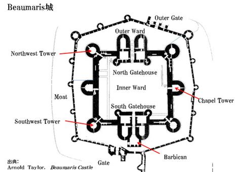 beaumaris castle floor plan beaumaris castle floor plan carpet review