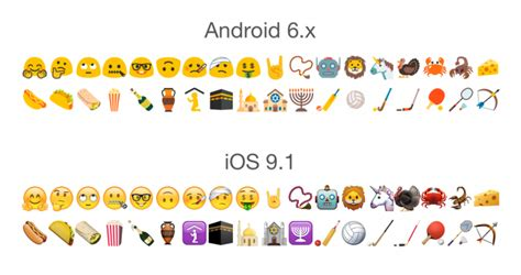 how to see apple emojis on android even android 6 0 adds support for unicode 8 0 bitfeed co