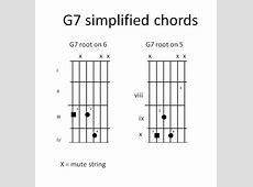 Guitars Recycled - chords G 7 Chord Guitar