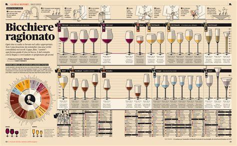 bicchieri per il vino il bicchiere 232 giusto lambrusco valley