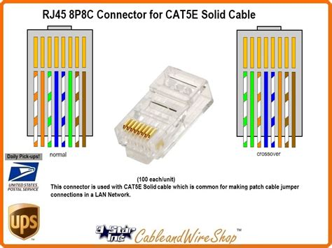 rj45 color order cat5e rj45 8p8c connector for solid wire lan 20896