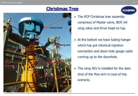 christmas tree gas well ppt well pad operations pcp