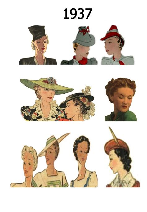 1937 Hair For Women Women S Hair 30 S And 40 S | hat and hair styles fashion history 1930 1940