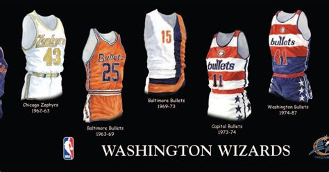 Heritage Uniforms And Jerseys | so you want to do some nba uniform research heritage