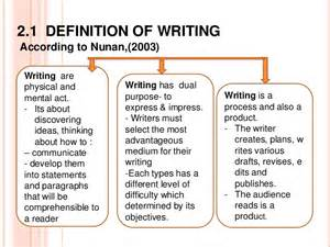 definition of writing